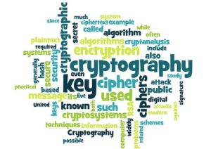 Crptography Word list
