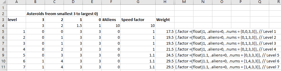 Excel level spreadsheet for Asteroids