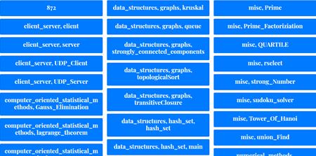 C algorithms
