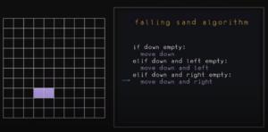 Falling sand simulation video